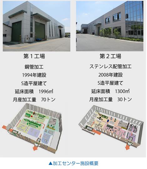 5_yamato02_b